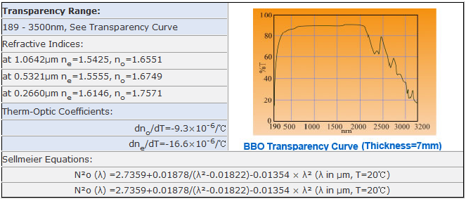 BBO Crystal Linear Optical Properties